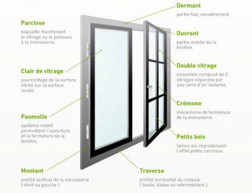 Question client : qu'est-ce que le dormant d'une baie vitrée ?